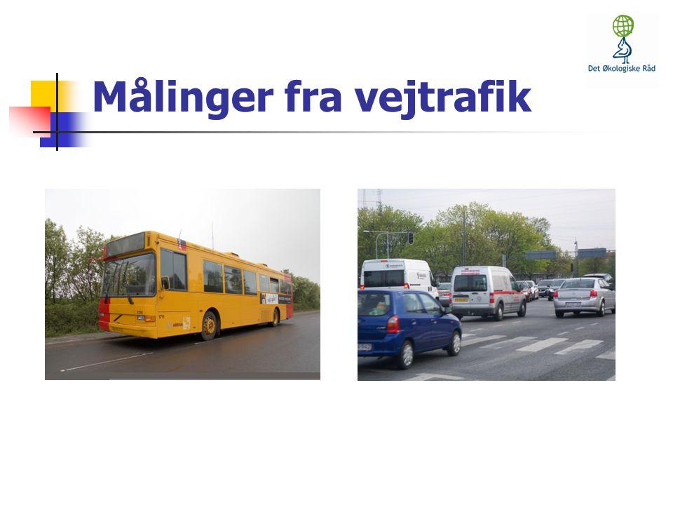 Målinger fra vejtrafik
