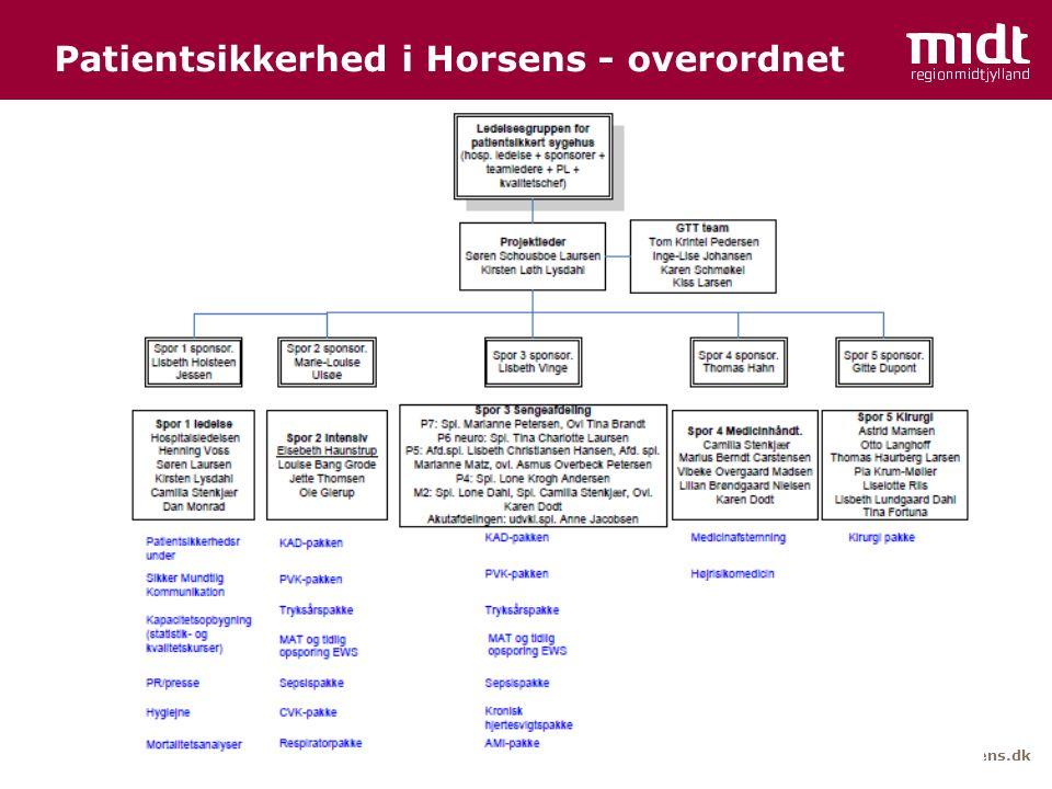 Patientsikkerhed i Horsens - overordnet