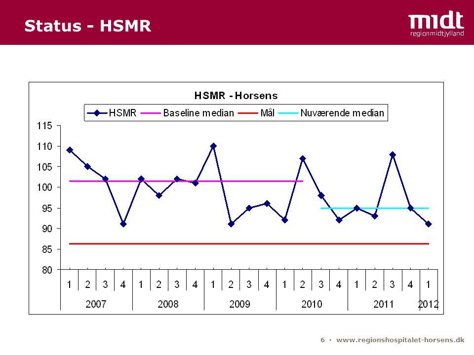 Status - HSMR