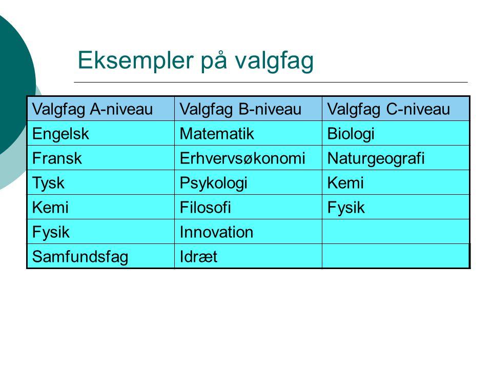 Eksempler på valgfag Valgfag A-niveau Valgfag B-niveau