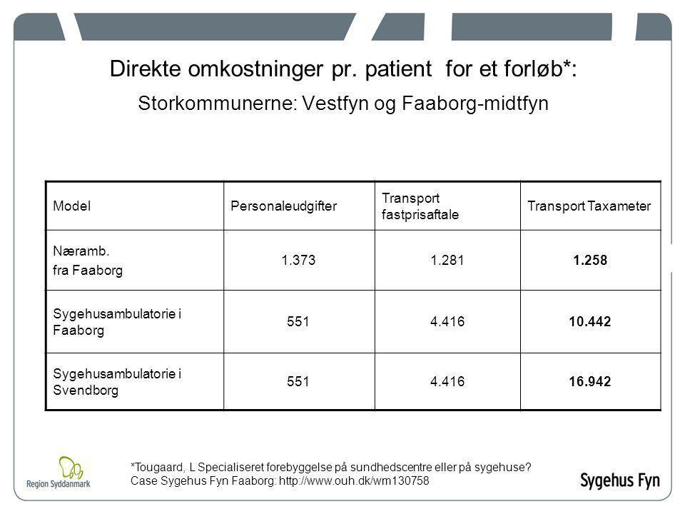 Direkte omkostninger pr. patient for et forløb