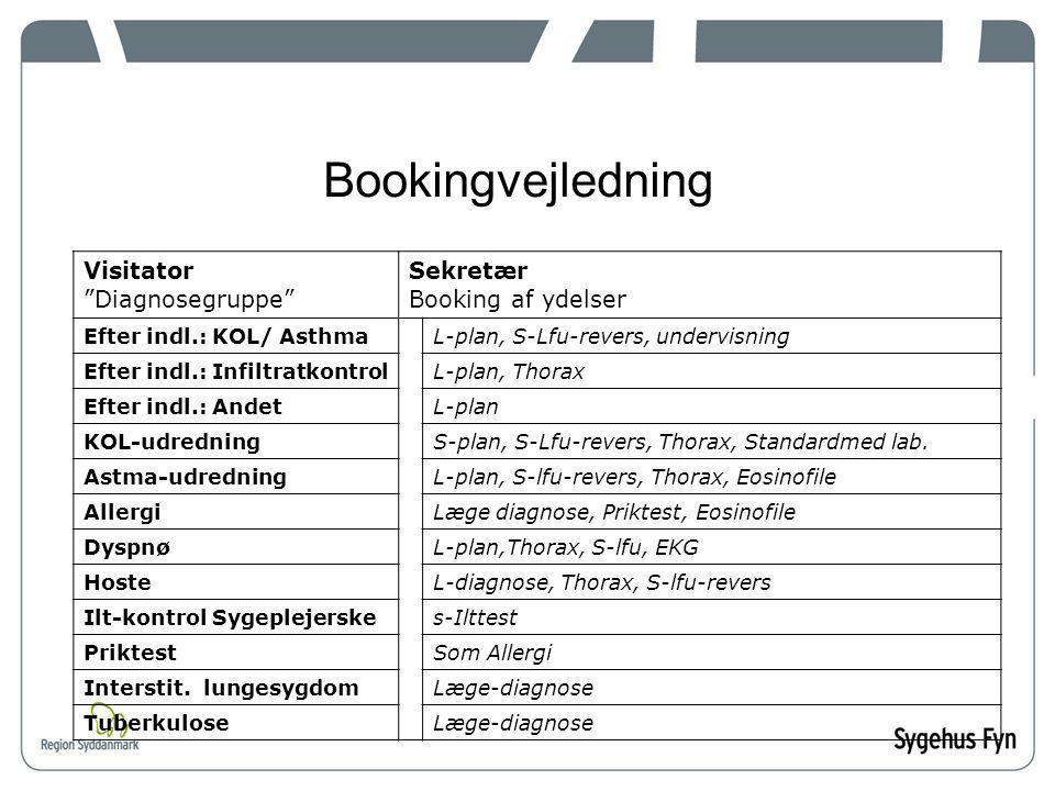 Bookingvejledning Visitator Diagnosegruppe Sekretær
