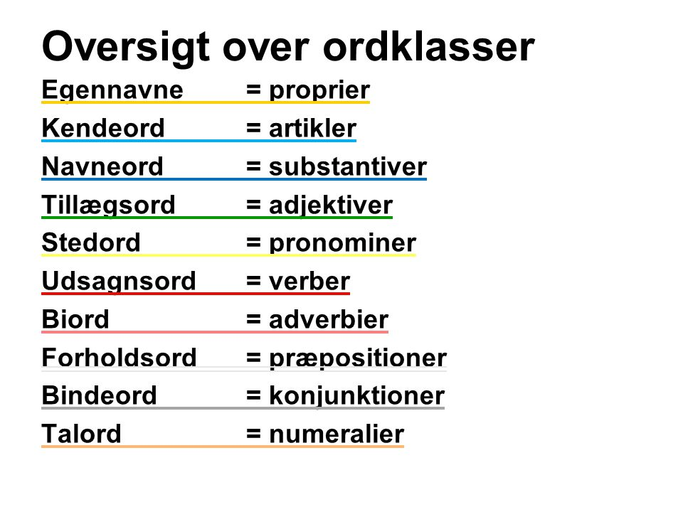 Oversigt over ordklasser