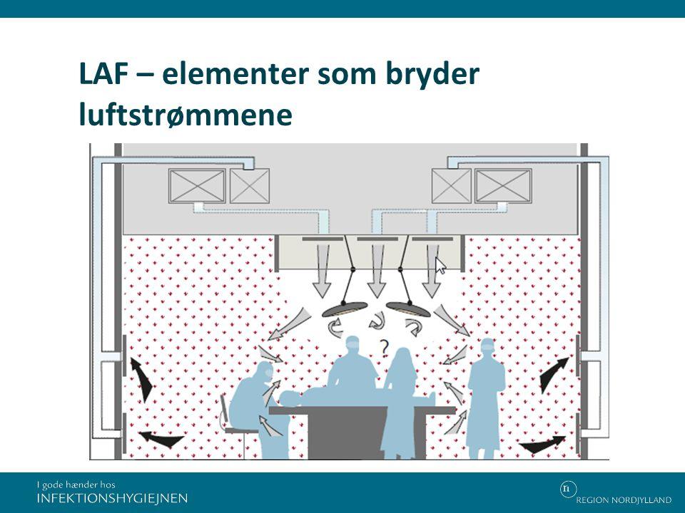 LAF – elementer som bryder luftstrømmene