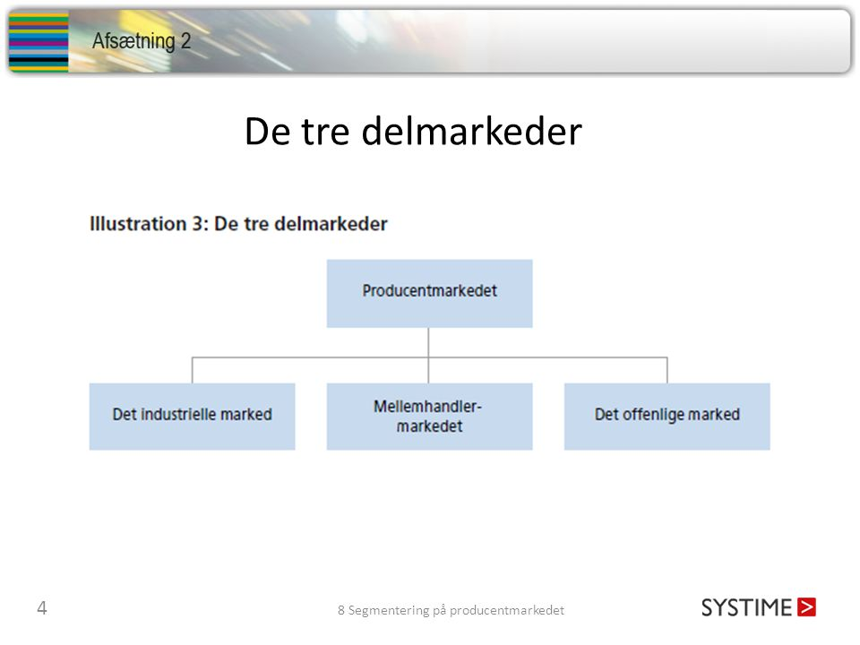 De tre delmarkeder 4 8 Segmentering på producentmarkedet
