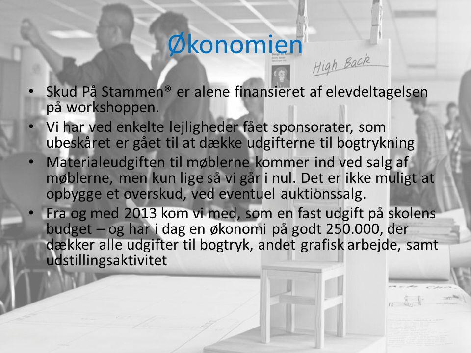 Økonomien Skud På Stammen® er alene finansieret af elevdeltagelsen på workshoppen.
