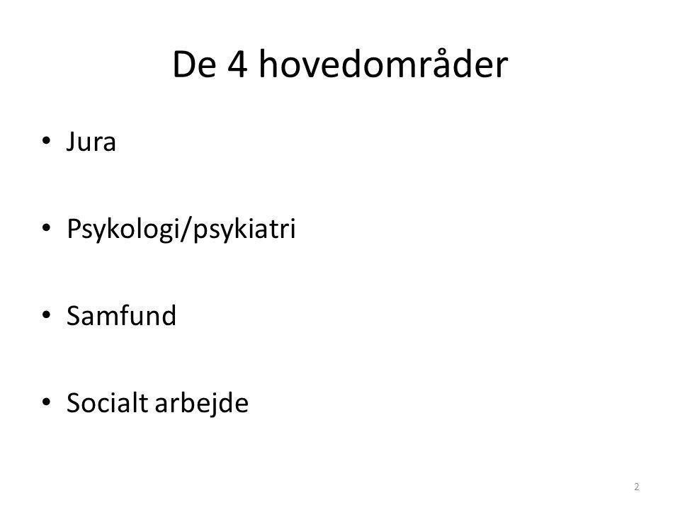 De 4 hovedområder Jura Psykologi/psykiatri Samfund Socialt arbejde