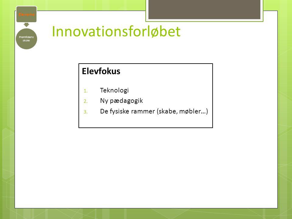 Innovationsforløbet Elevfokus Teknologi Ny pædagogik