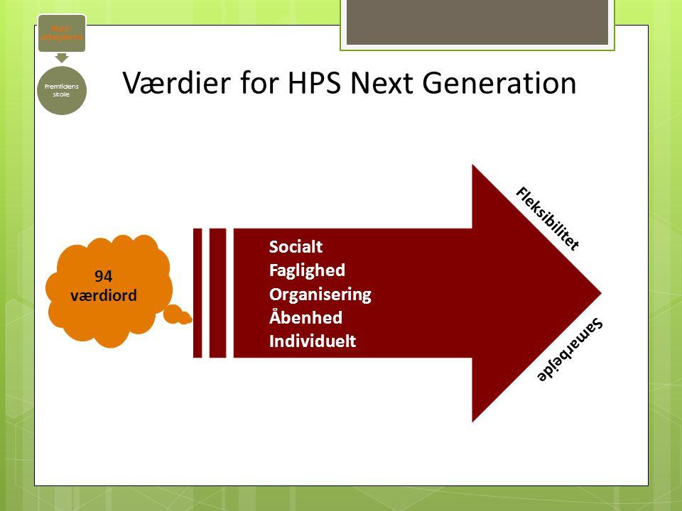 Værdier for HPS Next Generation