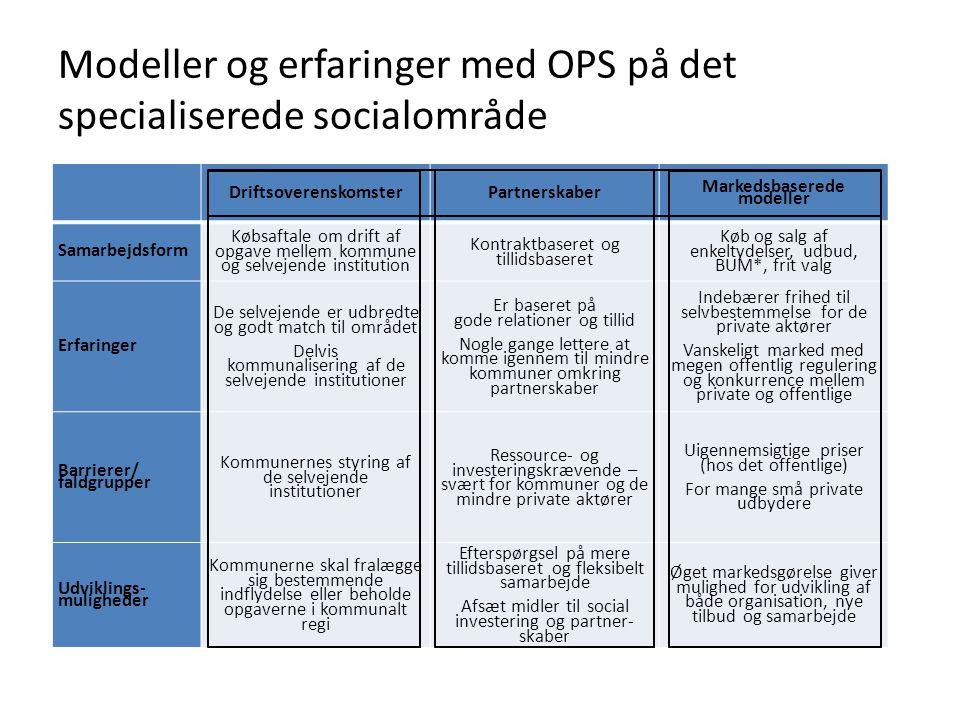 Modeller og erfaringer med OPS på det specialiserede socialområde