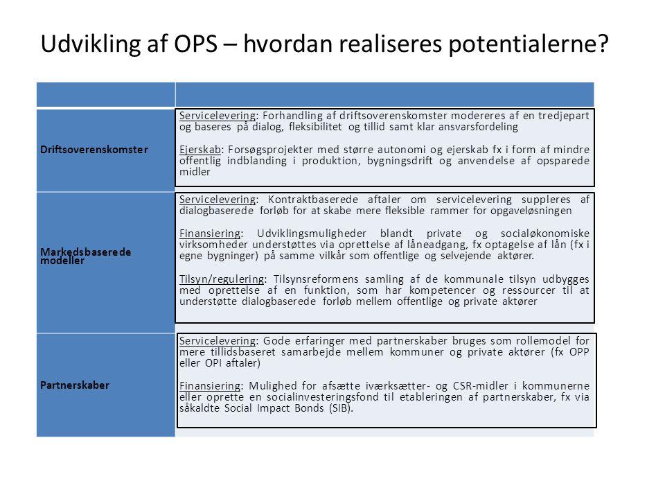 Udvikling af OPS – hvordan realiseres potentialerne