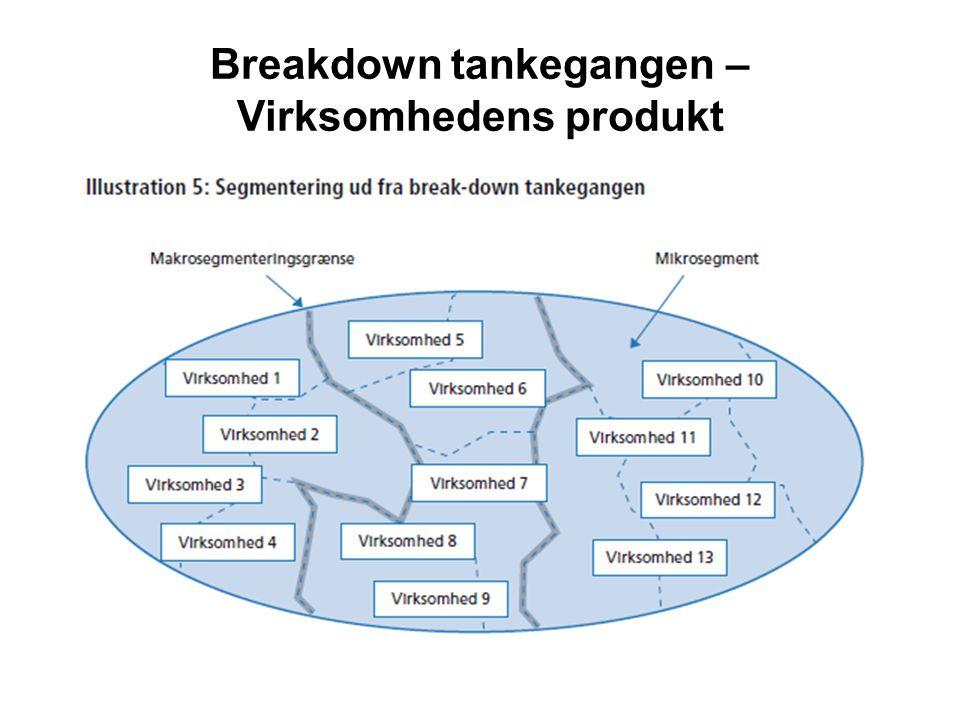 Breakdown tankegangen – Virksomhedens produkt