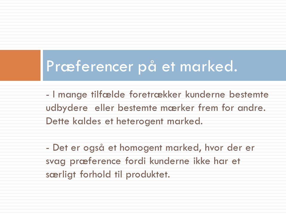 Præferencer på et marked.
