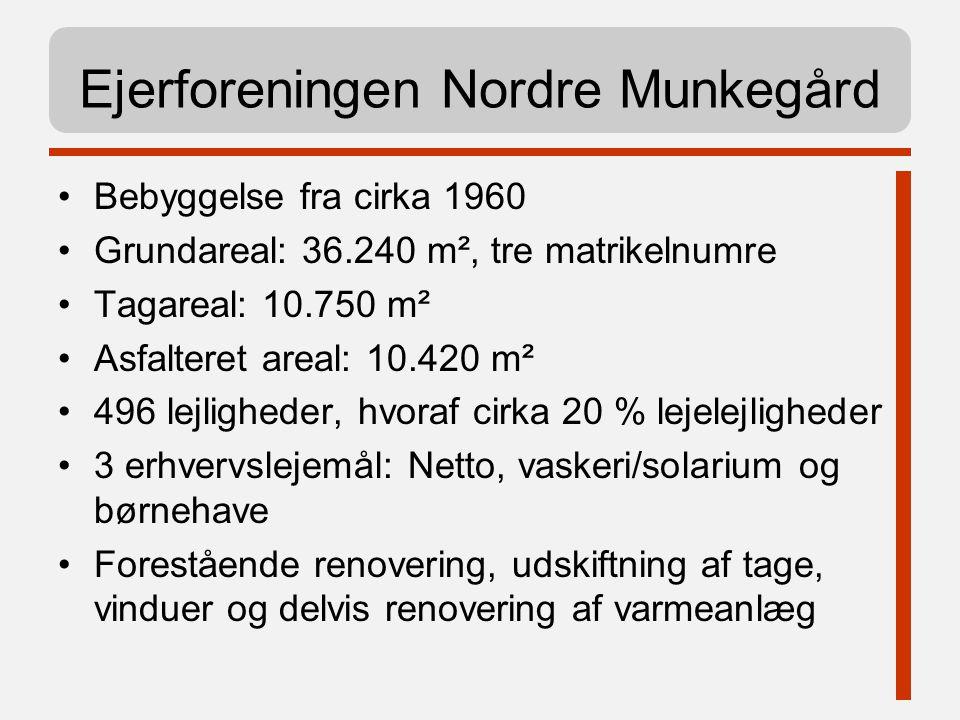 Ejerforeningen Nordre Munkegård