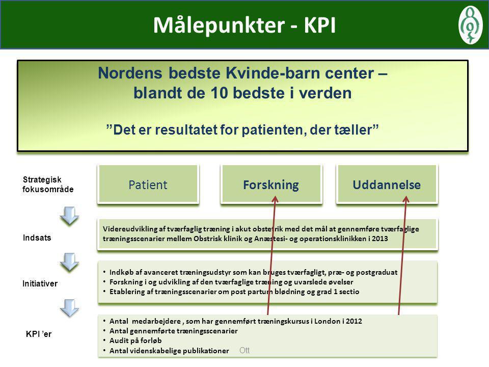 Målepunkter - KPI Nordens bedste Kvinde-barn center –