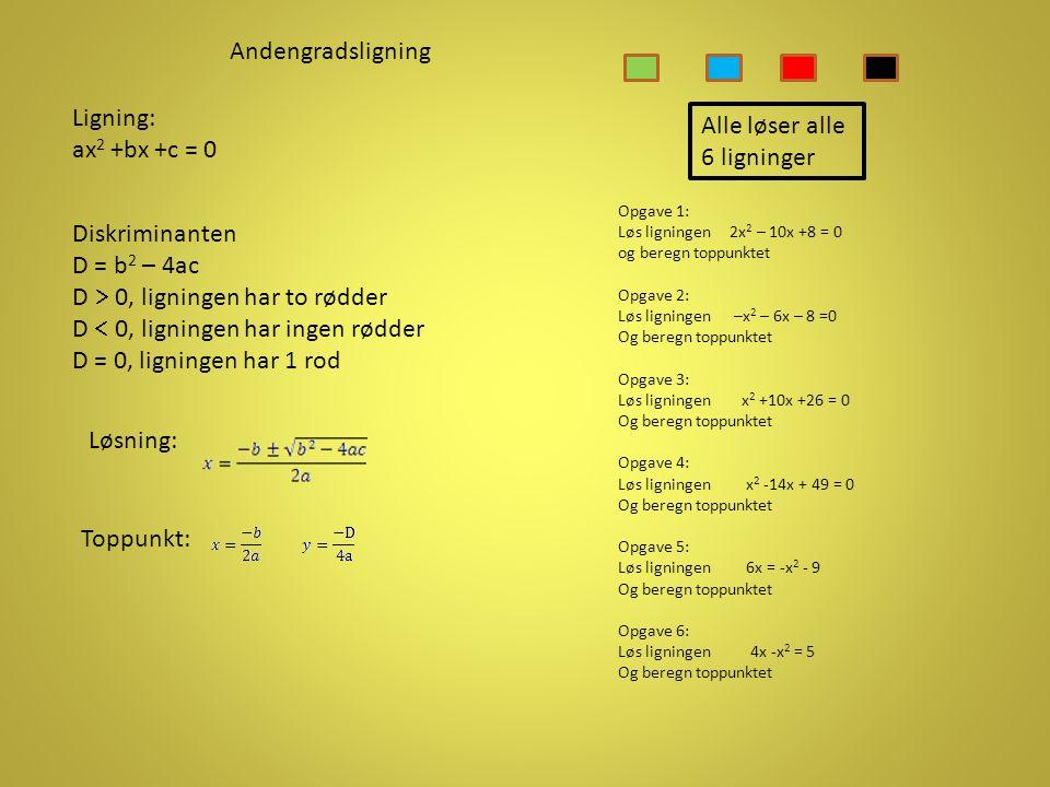 Alle løser alle 6 ligninger