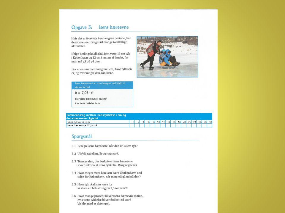 Sammenhæng mellem isens tykkelse i cm og dens bæreevne i kg/cm2