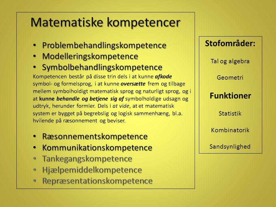 Matematiske kompetencer