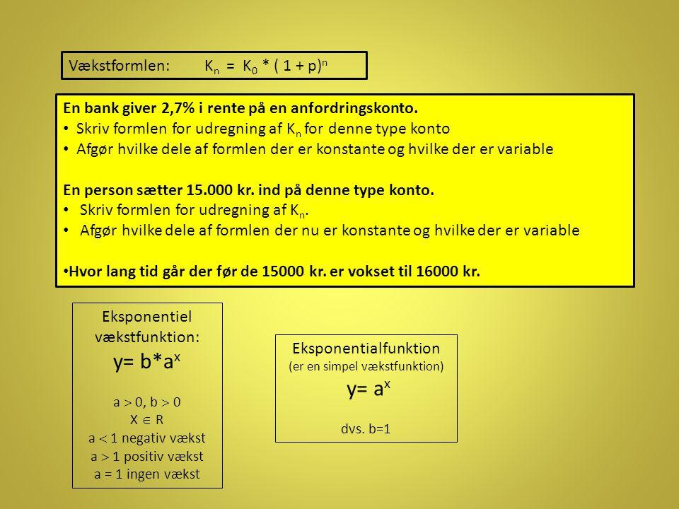 y= b*ax y= ax Vækstformlen: Kn = K0 * ( 1 + p)n