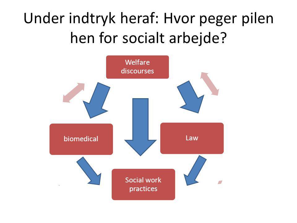 Under indtryk heraf: Hvor peger pilen hen for socialt arbejde