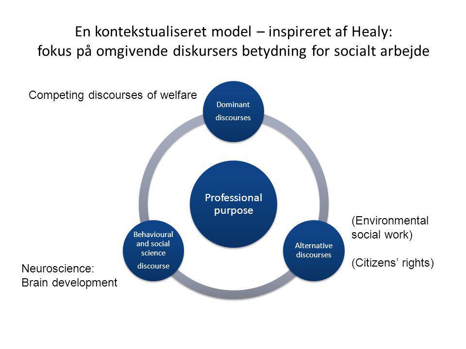 En kontekstualiseret model – inspireret af Healy: fokus på omgivende diskursers betydning for socialt arbejde