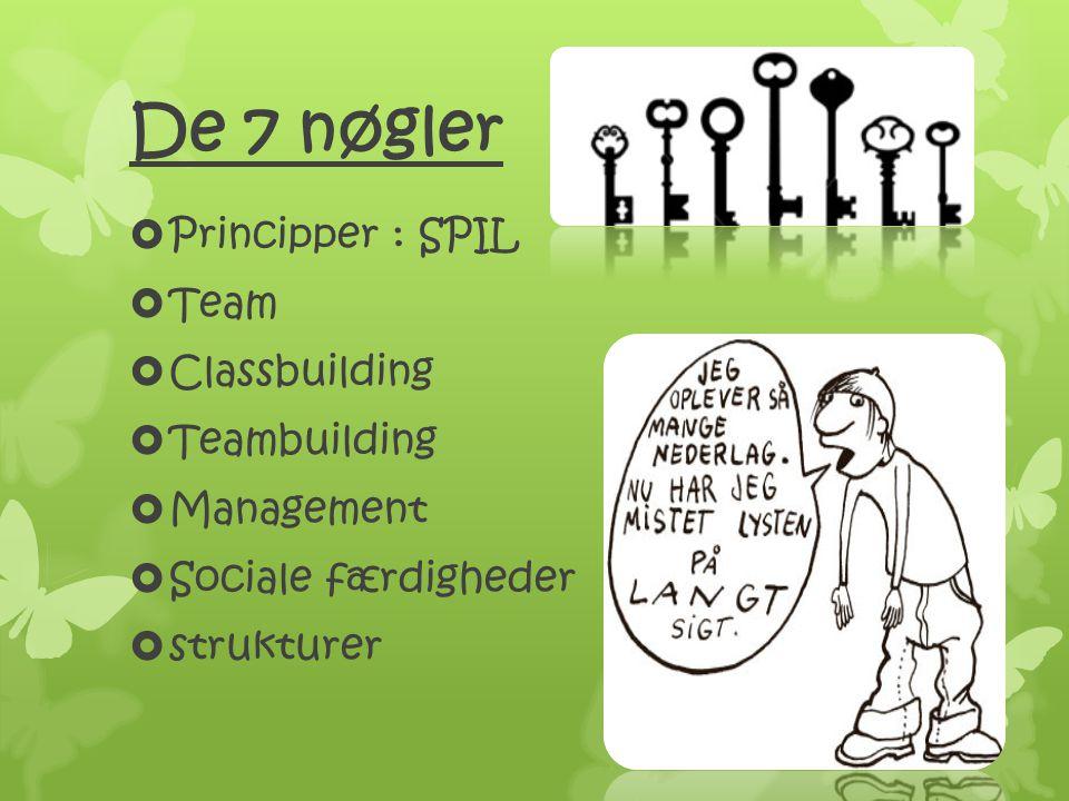 De 7 nøgler Principper : SPIL Team Classbuilding Teambuilding