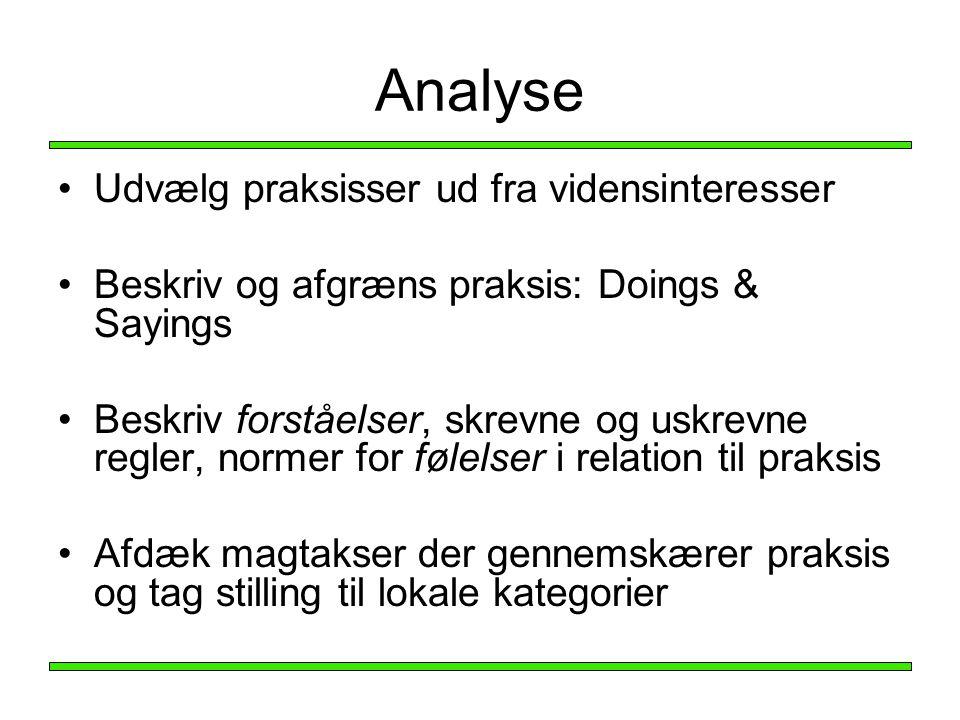 Analyse Udvælg praksisser ud fra vidensinteresser