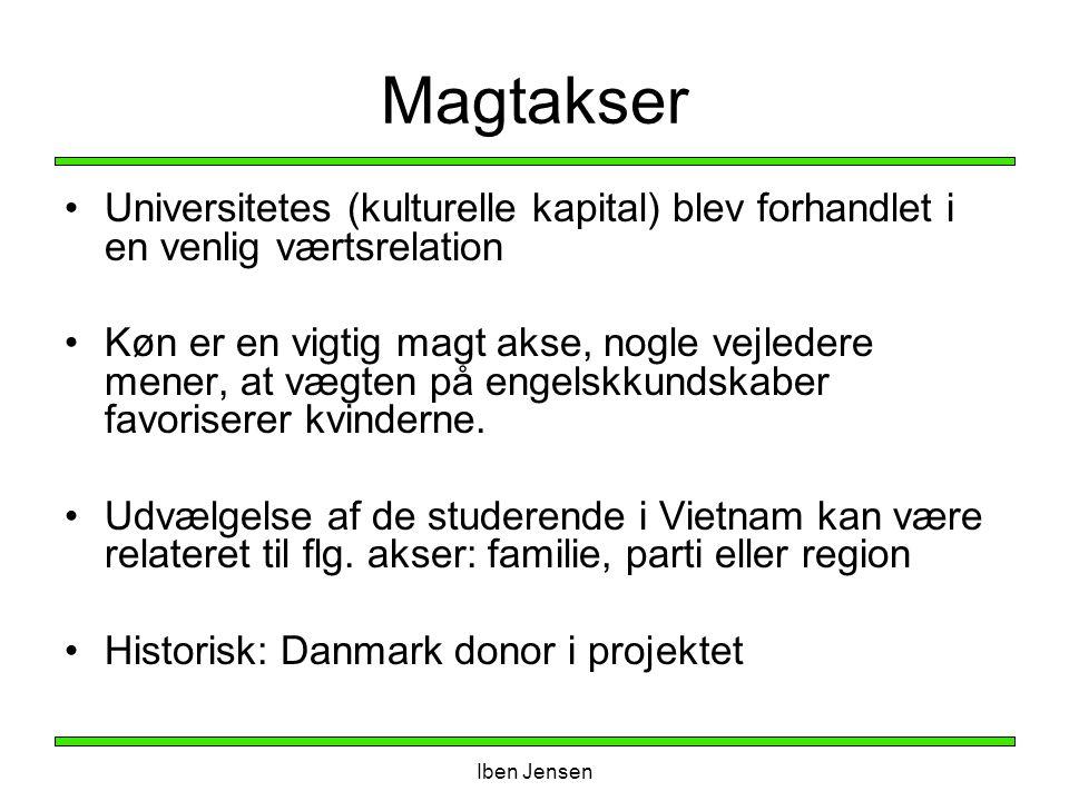 Magtakser Universitetes (kulturelle kapital) blev forhandlet i en venlig værtsrelation.