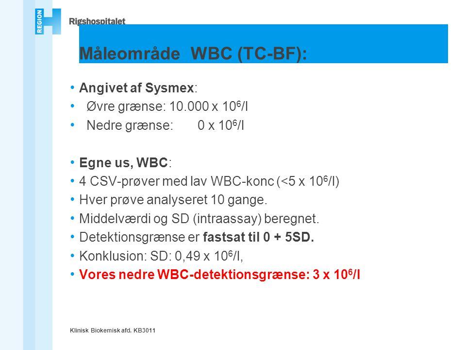 Måleområde WBC (TC-BF):