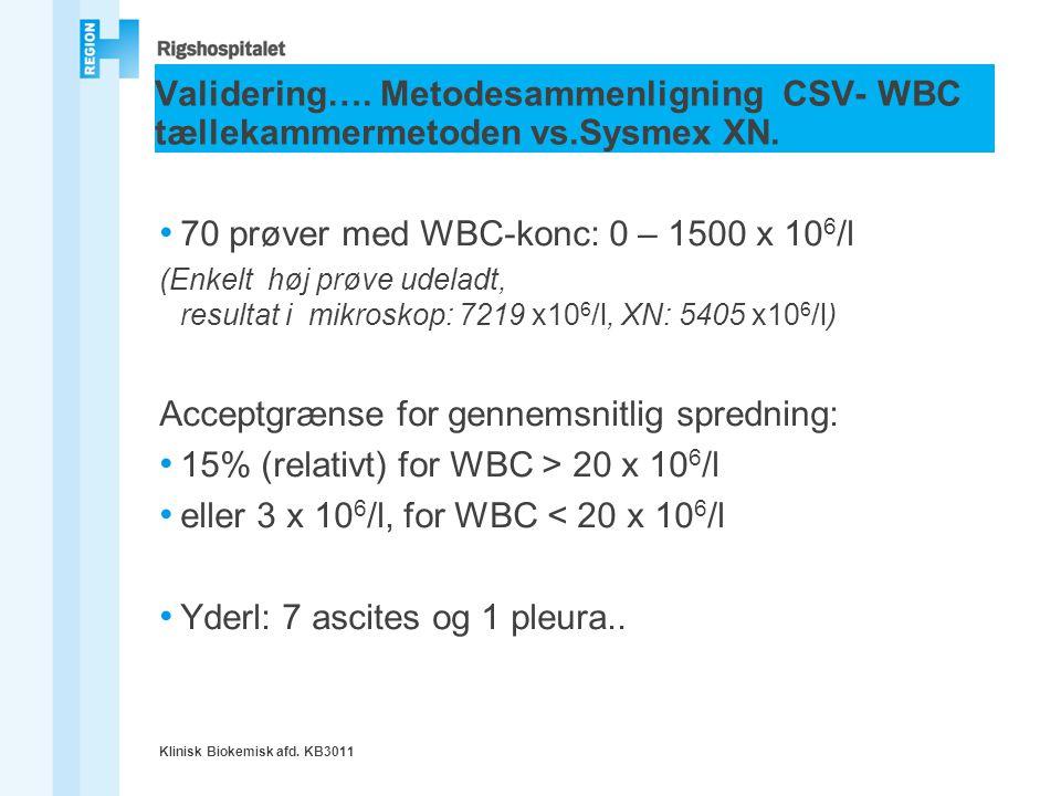 70 prøver med WBC-konc: 0 – 1500 x 106/l