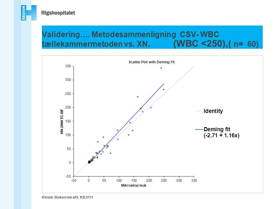 Validering…. Metodesammenligning CSV- WBC tællekammermetoden vs. XN