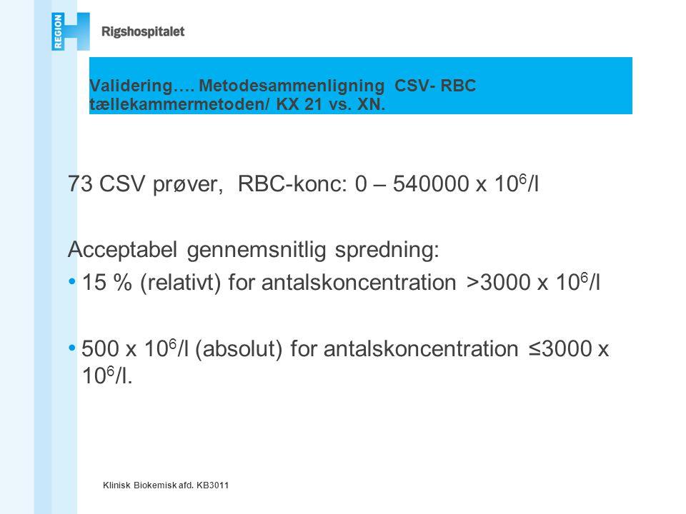 73 CSV prøver, RBC-konc: 0 – 540000 x 106/l