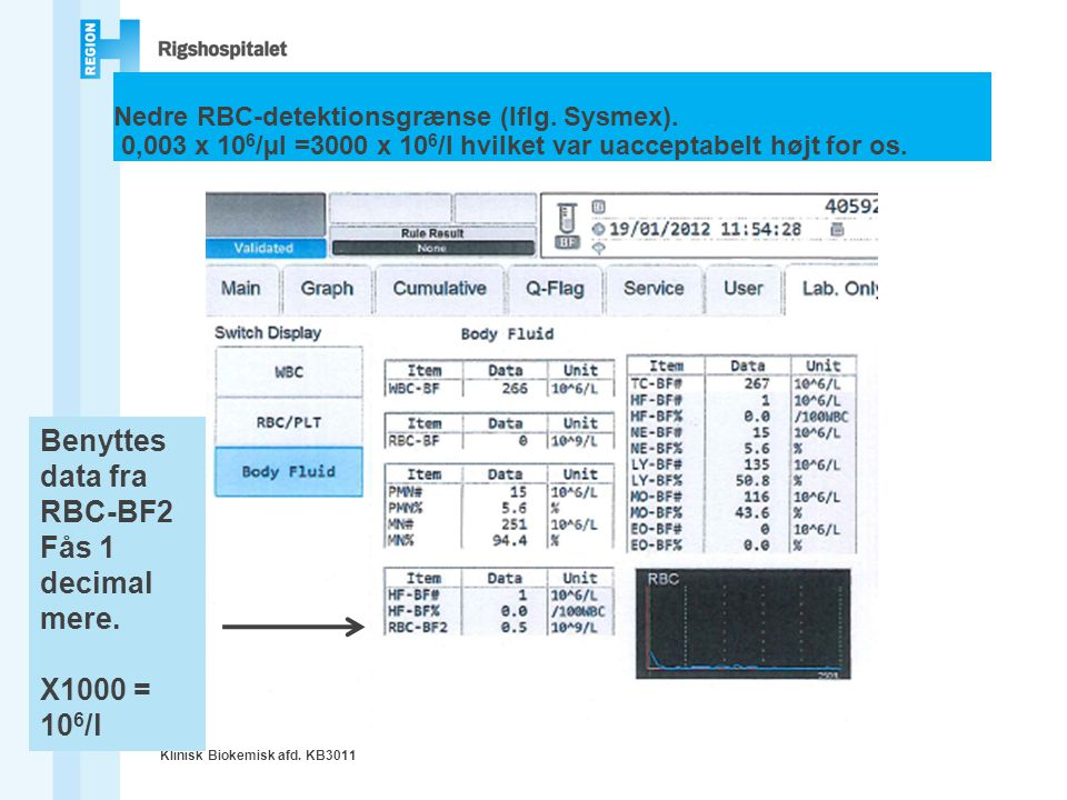 Benyttes data fra RBC-BF2
