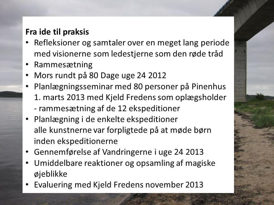 Gennemførelse af Vandringerne i uge 24 2013