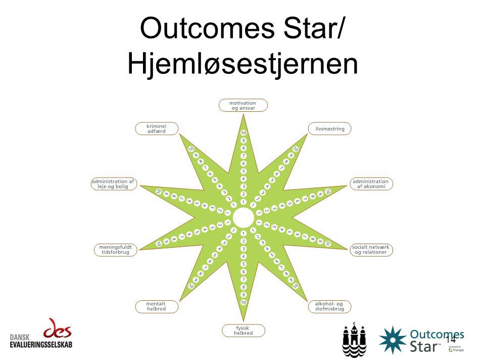 Outcomes Star/ Hjemløsestjernen
