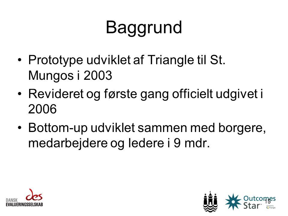 Baggrund Prototype udviklet af Triangle til St. Mungos i 2003