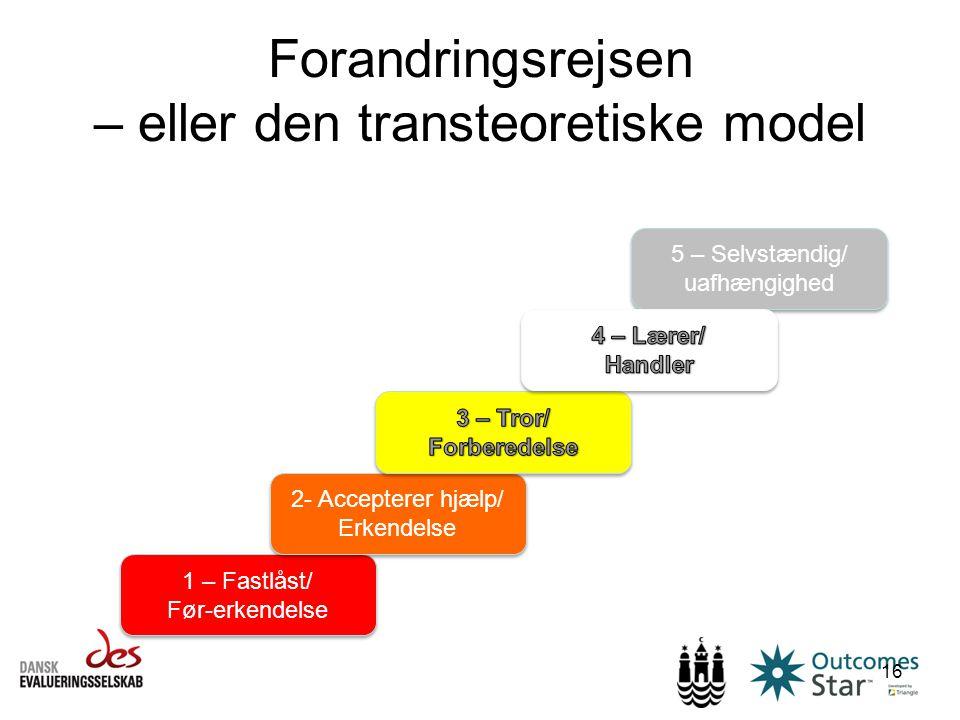 Forandringsrejsen – eller den transteoretiske model