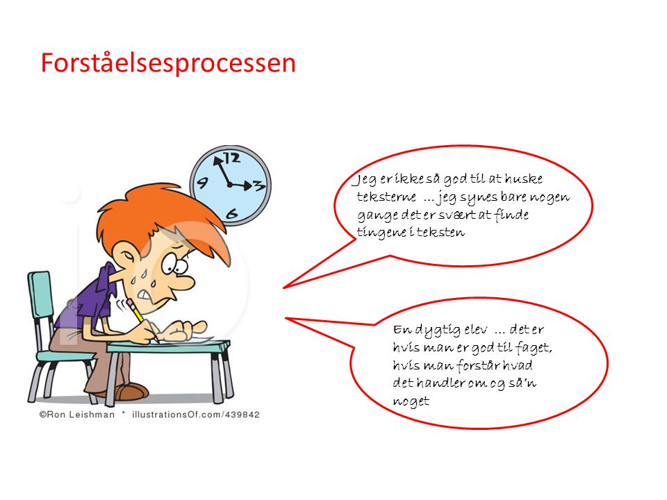 Forståelsesprocessen