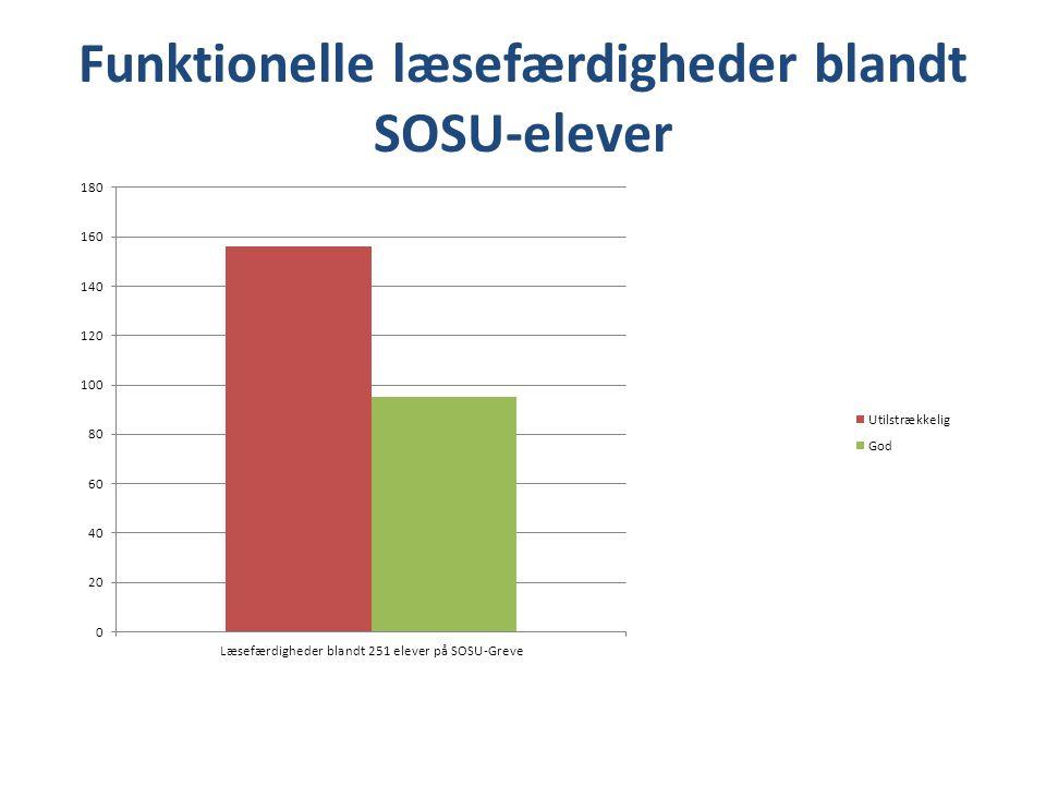 Funktionelle læsefærdigheder blandt SOSU-elever