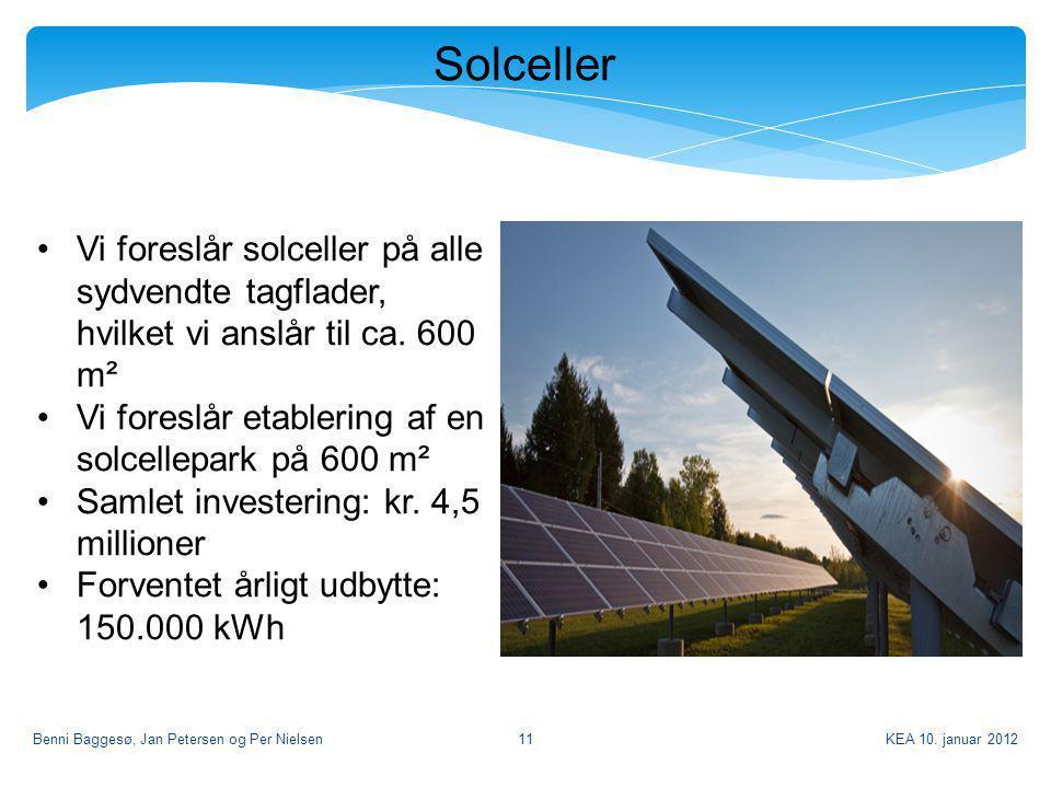 Solceller Vi foreslår solceller på alle sydvendte tagflader, hvilket vi anslår til ca. 600 m². Vi foreslår etablering af en solcellepark på 600 m².