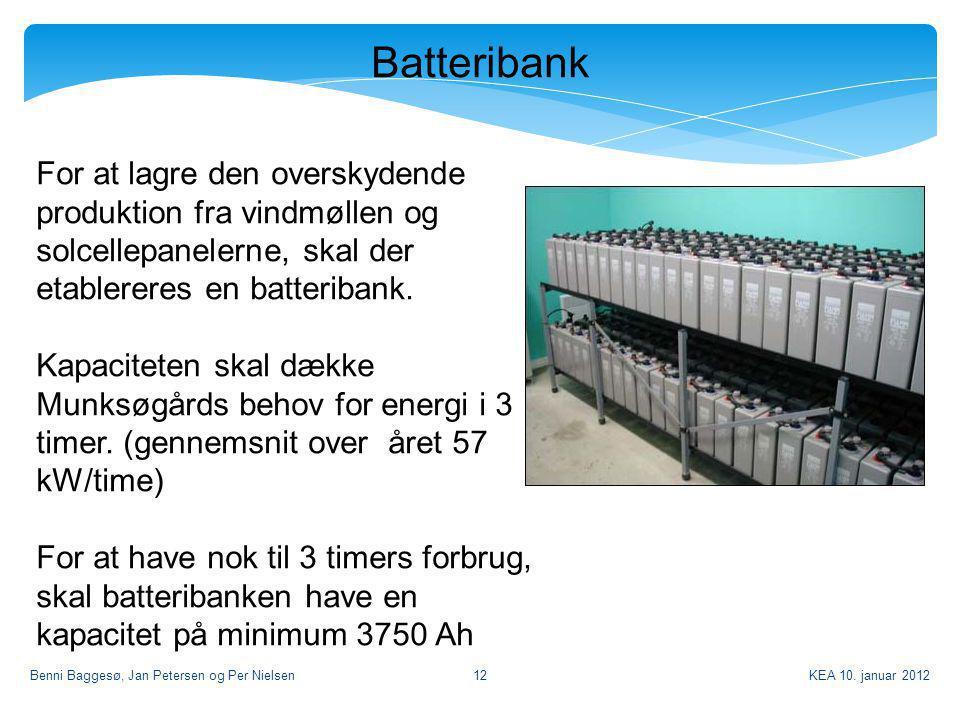 Batteribank For at lagre den overskydende produktion fra vindmøllen og solcellepanelerne, skal der etablereres en batteribank.
