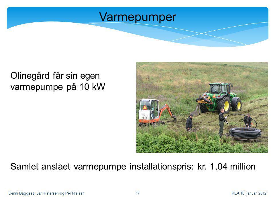 Varmepumper Olinegård får sin egen varmepumpe på 10 kW