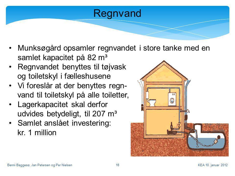 Regnvand Munksøgård opsamler regnvandet i store tanke med en samlet kapacitet på 82 m³. Regnvandet benyttes til tøjvask.