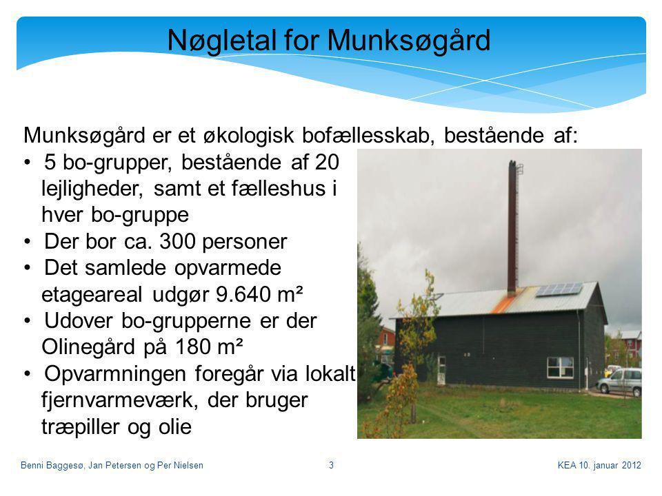 Nøgletal for Munksøgård