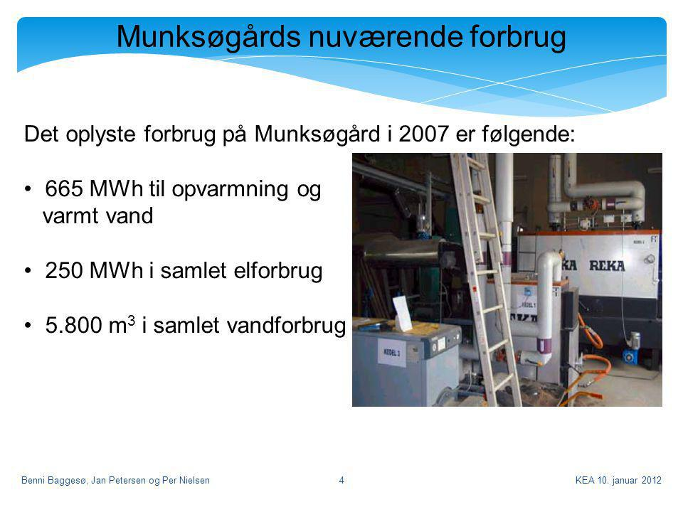 Munksøgårds nuværende forbrug