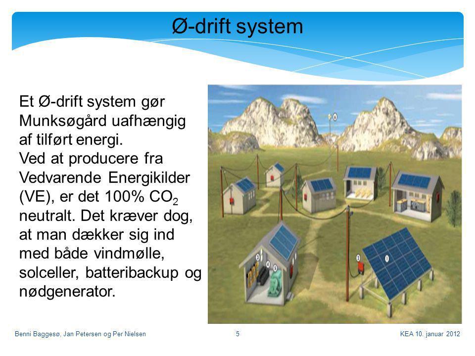 Ø-drift system Et Ø-drift system gør Munksøgård uafhængig af tilført energi.