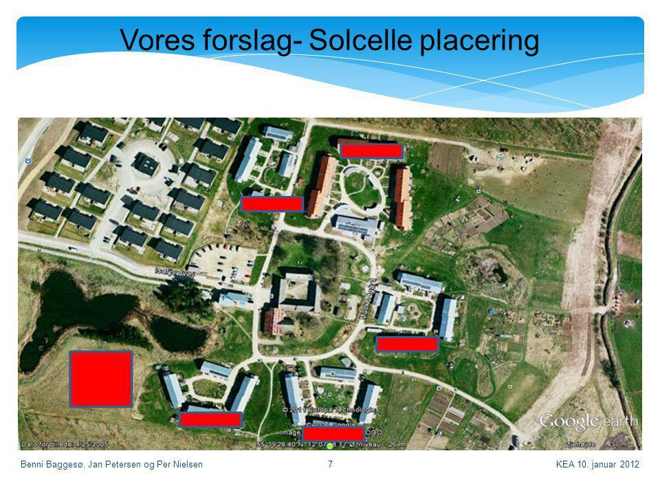Vores forslag- Solcelle placering