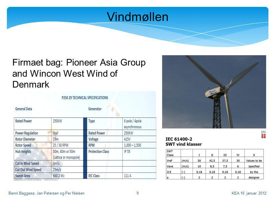Vindmøllen Firmaet bag: Pioneer Asia Group and Wincon West Wind of Denmark. Benni Baggesø, Jan Petersen og Per Nielsen.