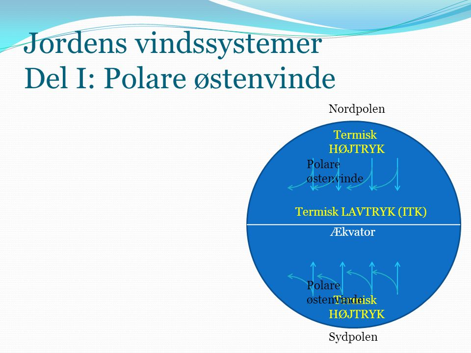 Jordens vindssystemer Del I: Polare østenvinde