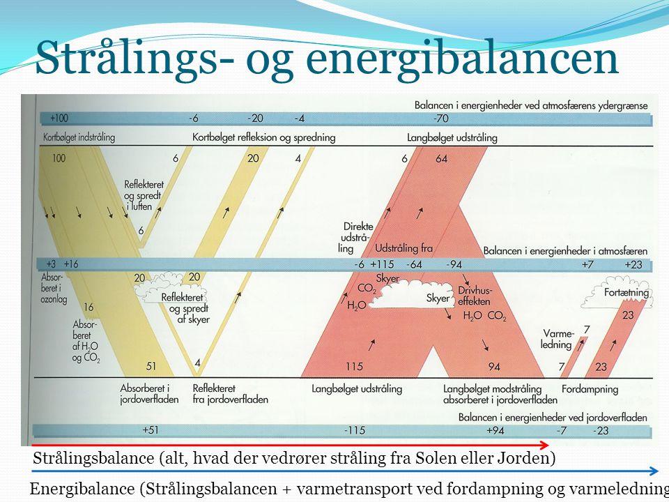 Strålings- og energibalancen